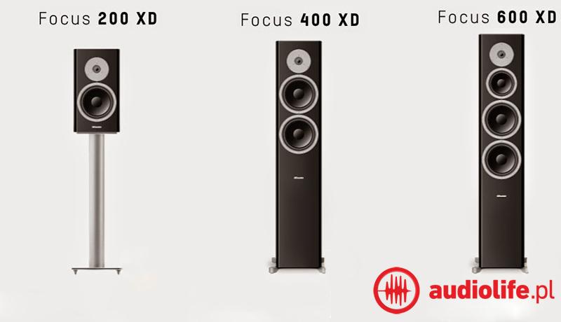 Kolumny aktywne Dynaudio Focus XD